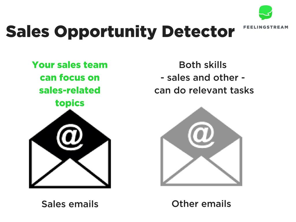 Sales Opportunity Detector Feelingstream