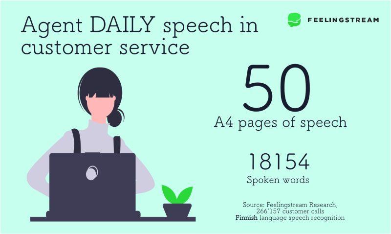 Agent speech in customer service